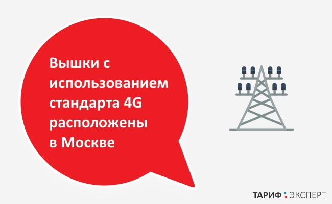Вышки с 4G расположены в Москве